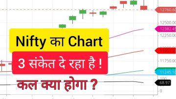 क्या Crash जारी रहेगा 🔥Nifty Chart के 3 संकेत | Evening Wrap Stock news | Stock Market for Beginners