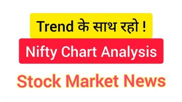 Aaj क्या Trade लिया🔥Market Wrap #Nifty Chart Analysis | Stock Market News #Stock Market Basics
